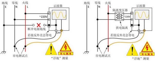 通过将示波器的电源地线人为断开(可以用两芯电源插排供电)或使用隔离