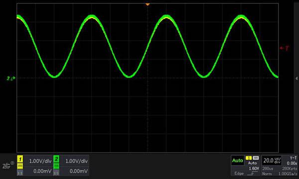 ZDS2022示波器百集实操特辑之10:X-<font color='red'>Y</font>模式的应用