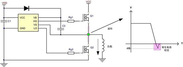 上图为典型的半桥自举驱动电路,由于寄生电感的存在,在高端mos关闭