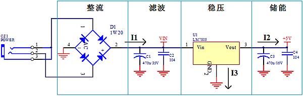 从图上可知,线性电源有整流、滤波、稳压、储能等功能元件组成,同时,一般用的线性电源为串联稳压电源,输出电流等于输入电流,I1=I2+I3,I3是参考端,电流很小,因此I1I3。我们为什么要讲电流,是因为PCB设计时,每条线的宽度不是随便设的,是要根据原理图里元件节点间的电流大小来确定的(请查《PCB设计铜铂厚度、线宽和电流关系表》)。电流大小、电流流向要搞清楚,做板才恰到好处。 PCB设计时,元件的布局要紧凑,要让所有的连线尽可能短,要按原理图元件功能关系去布局元件与走线。本电源图里就是先整流、再滤波、滤