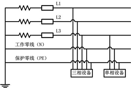 在民用供电线路中(如楼宇供电),输电线路一般采用三相五线制,其中
