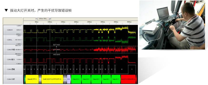 canscope总线综合分析仪系列