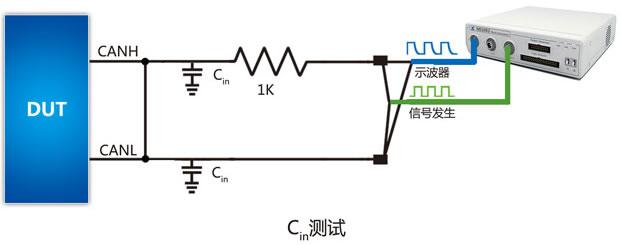 在信号发生器在输出方波信号后,通过示波器观察到如充放电计算电容